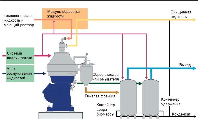 Альфа лаваль отзывы о работодателе форум Паяный теплообменник Машимпэкс (GEA) TD 7 Соликамск